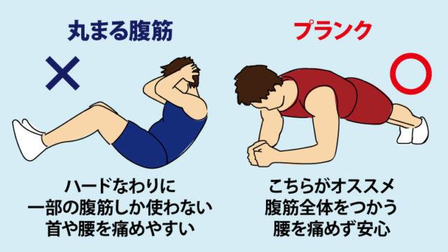 より安全な腹筋運動