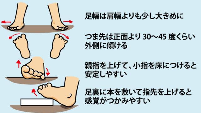 逆腹筋の足の位置