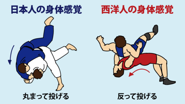 日本人の身体感覚